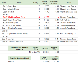 MoviePass Savings
