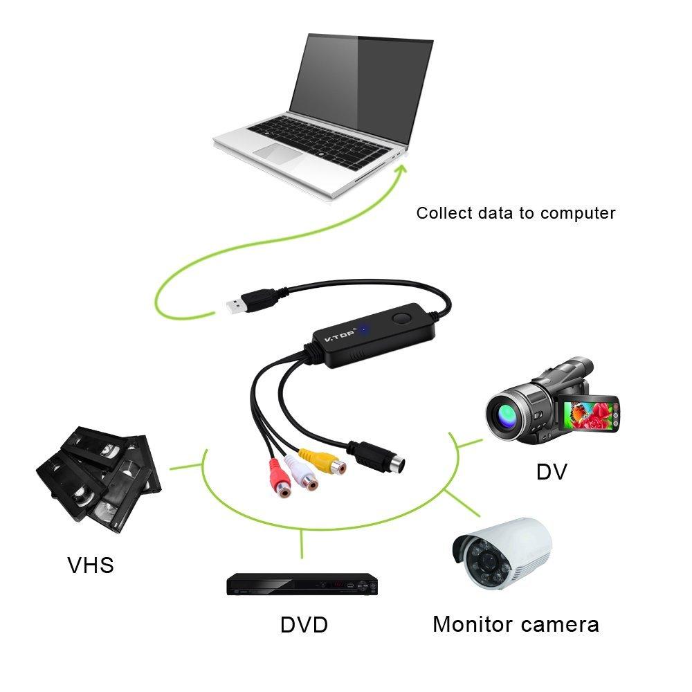 V.TOP USB VHS Converter