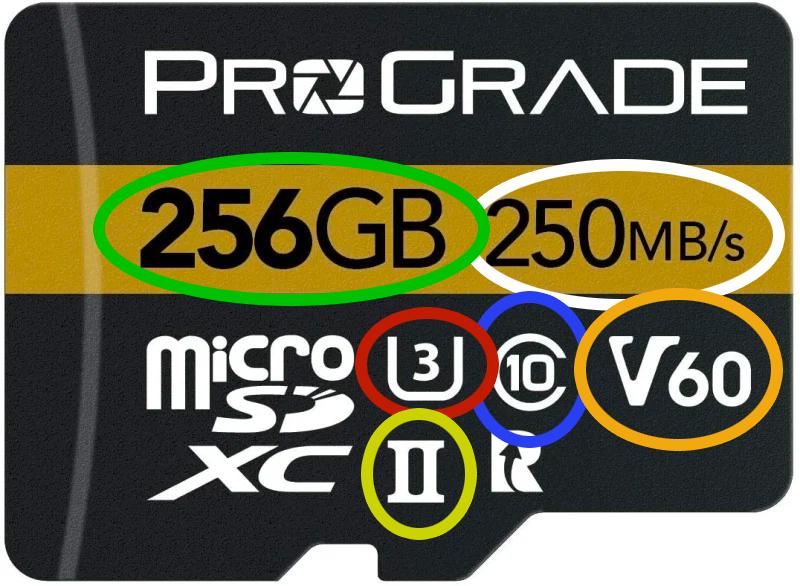 microsd card markings explained