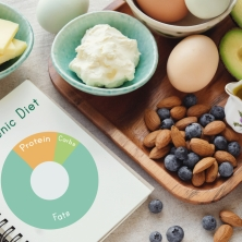 best diets for 2018