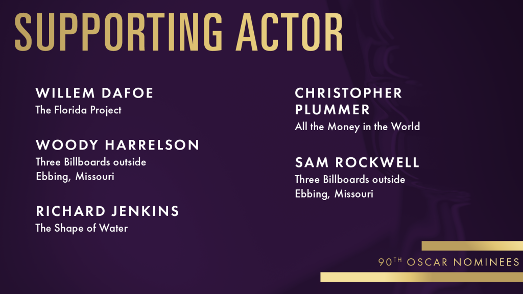 best supporting actor nominees oscar 2018