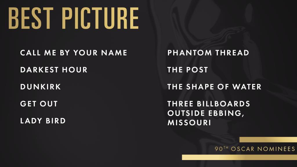 best picture oscar 2018 nominees watch online