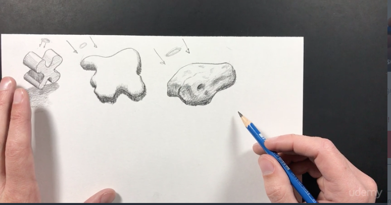 Ultimate Online Drawing Course Beginner to Advanced