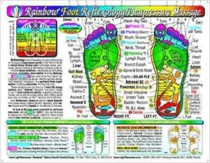 Rainbow FOOT Reflexology Chart