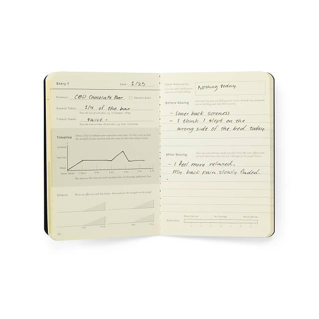 cbd notebook