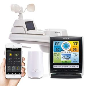 Weather Station AcuRite