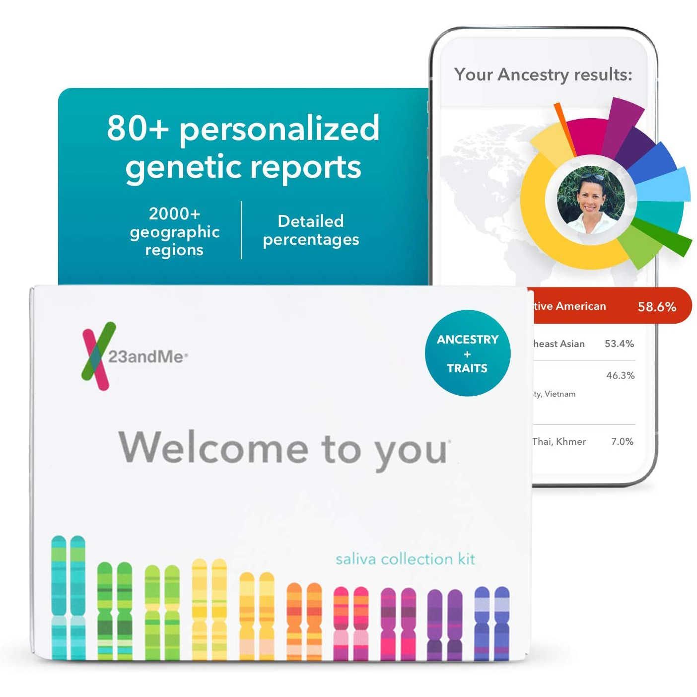 23andMe Ancestry + Traits Service