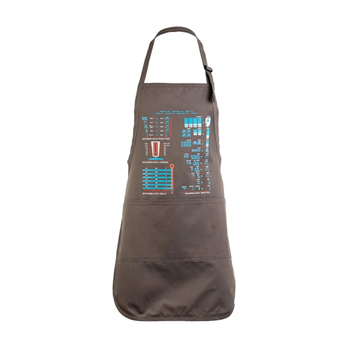 Cooking Conversion Chart Apron