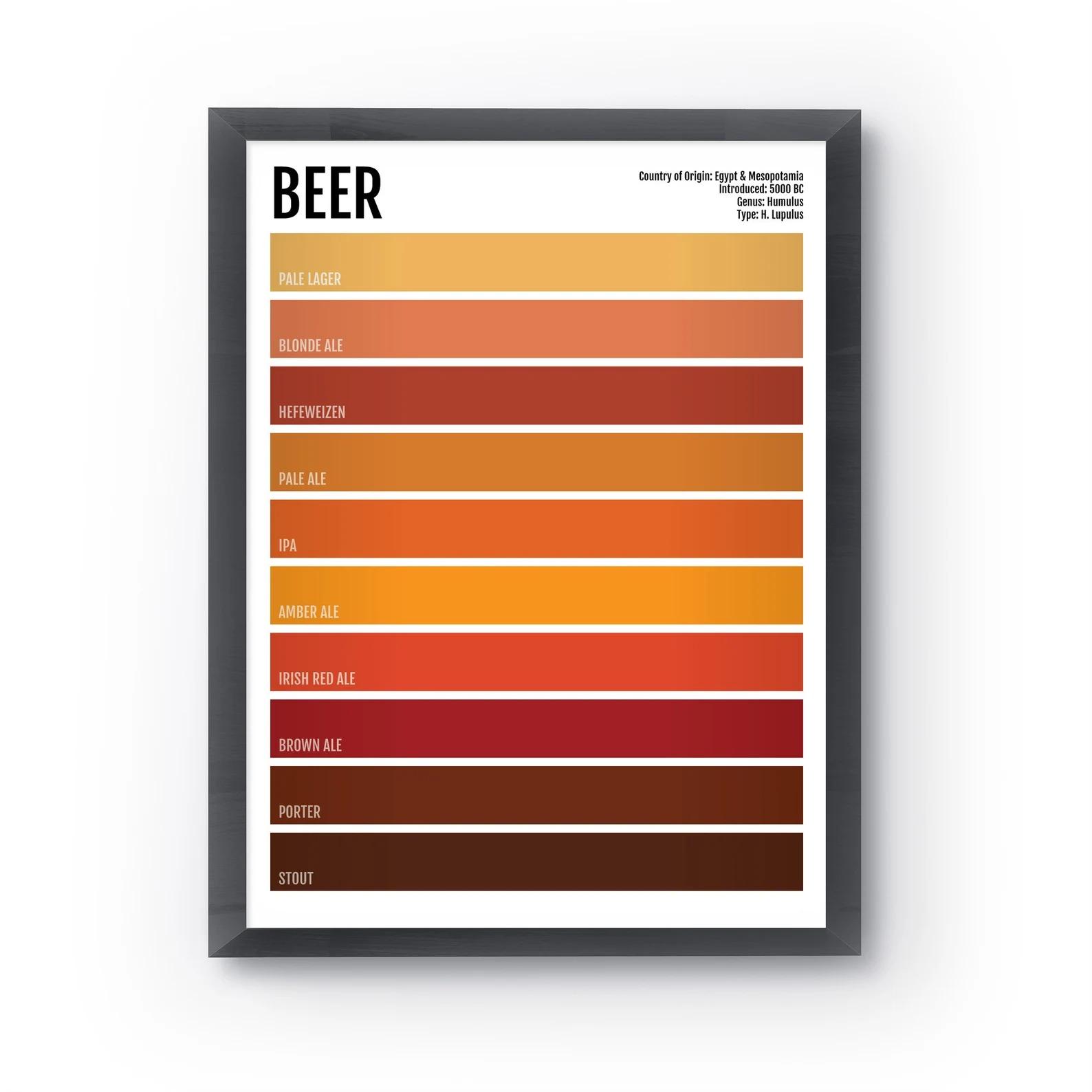 Sproutjam Beer Pantone Poster