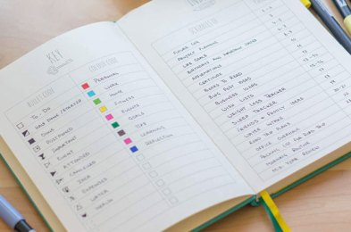 keep your new year resolutions on track with a bullet journal