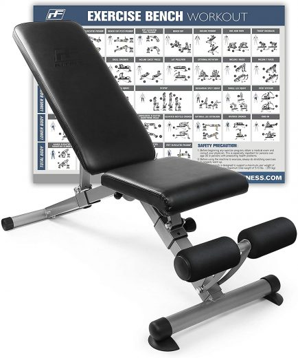 RitFit adjustable workout bench