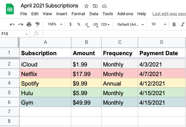 Google sheets budget