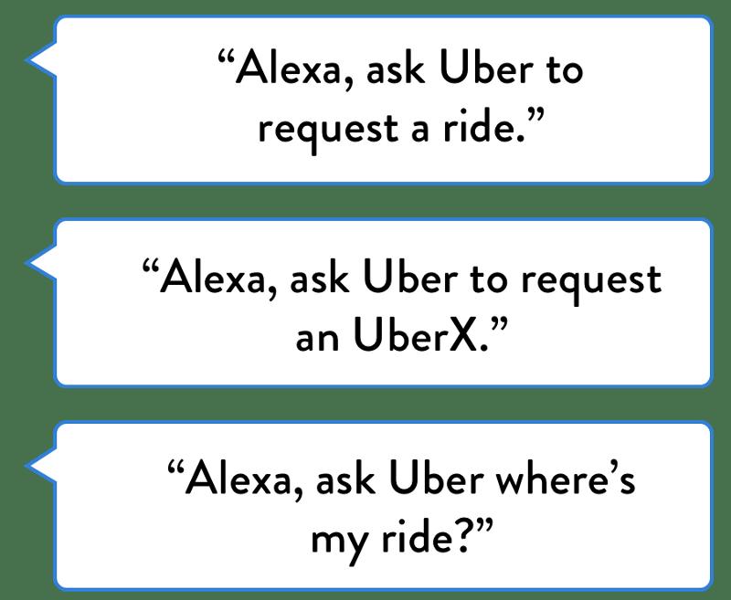 Alexa Uber Echo Speaker